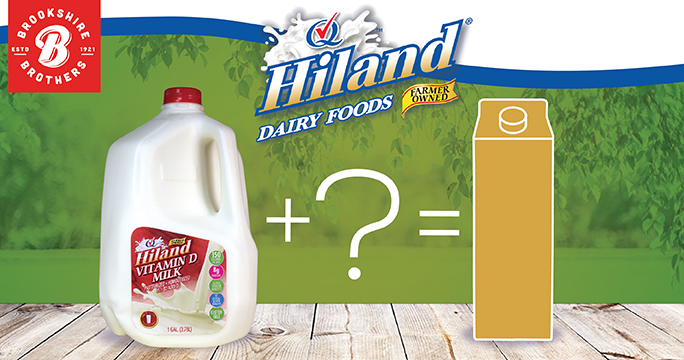 A graphic featuring a gallon of Hiland milk in an equation with a question mark and a mystery answer.